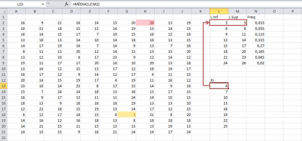 Calculando o ponto médio de cada classe