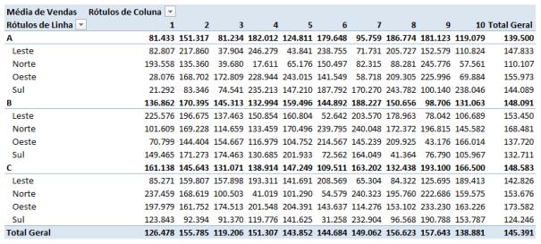 ]tabela Dinâmica