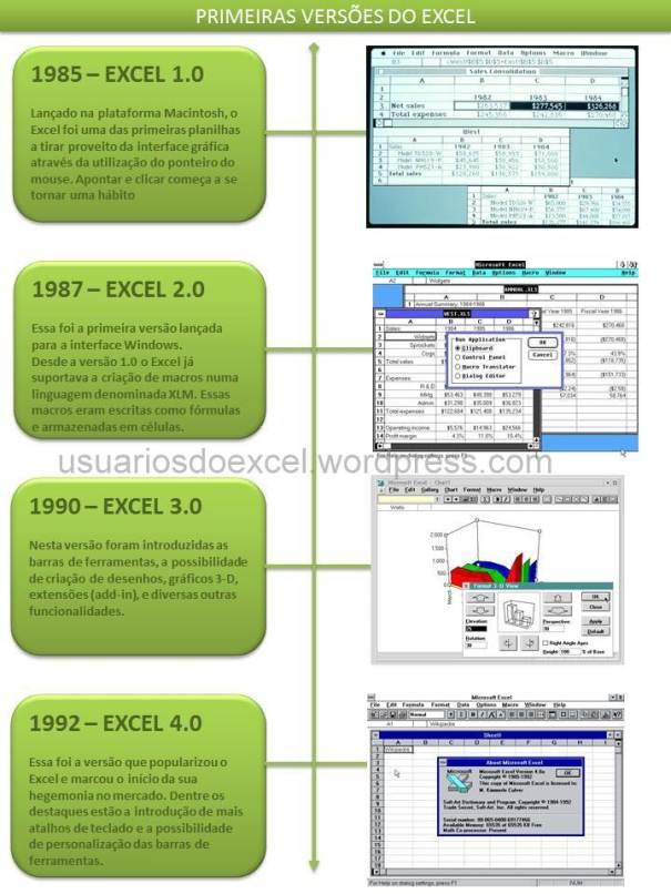 0187-Historia_Excel