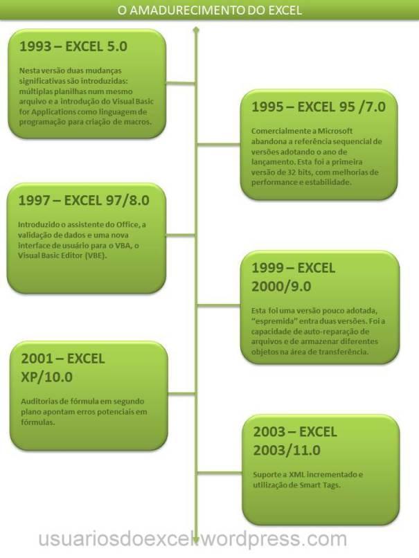 0188-Historia_Excel_03