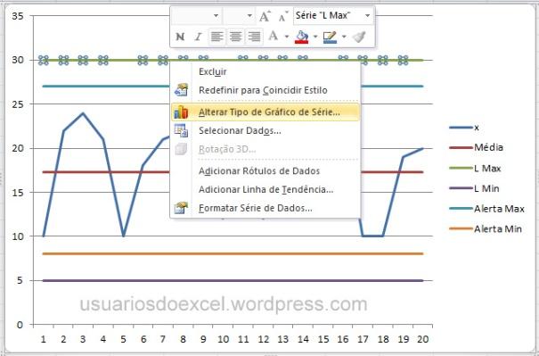 Modificando o tipo de gráfico