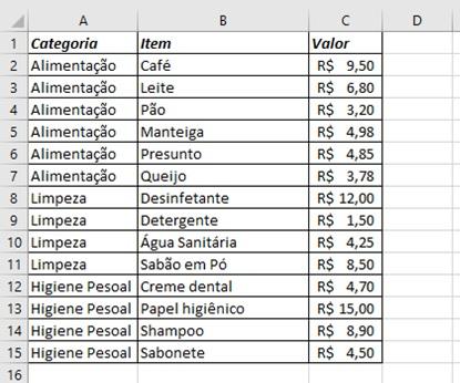 Custos dos produtos do carrinho de supermercado